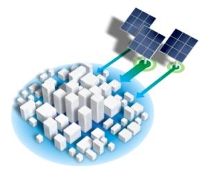 Canberra Solar Farm
